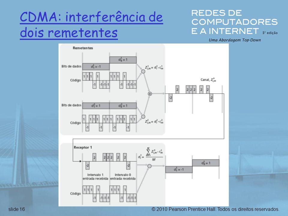 CDMA: interferência de dois remetentes