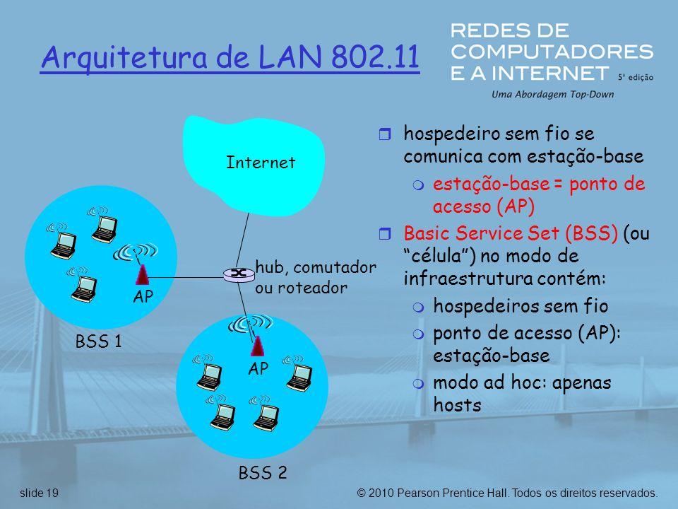 Arquitetura de LAN 802.11 Internet. hospedeiro sem fio se comunica com estação-base. estação-base = ponto de acesso (AP)
