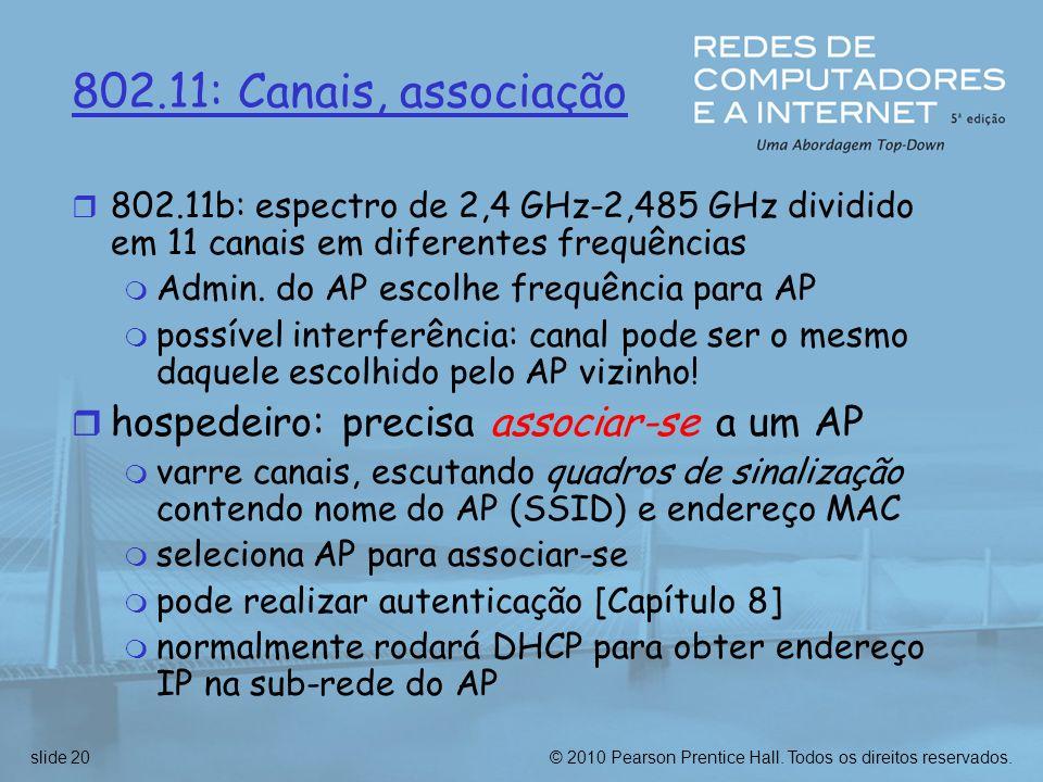 802.11: Canais, associação hospedeiro: precisa associar-se a um AP