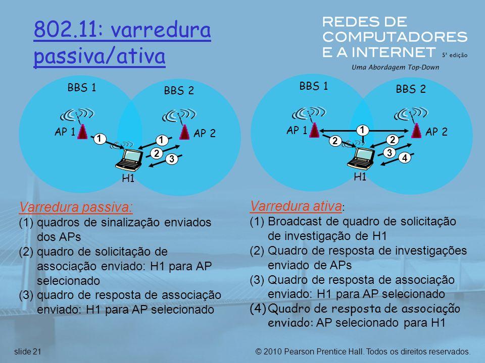 802.11: varredura passiva/ativa