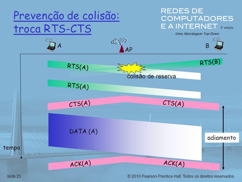 Prevenção de colisão: troca RTS-CTS
