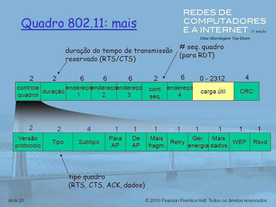 Quadro 802.11: mais # seq. quadro (para RDT)