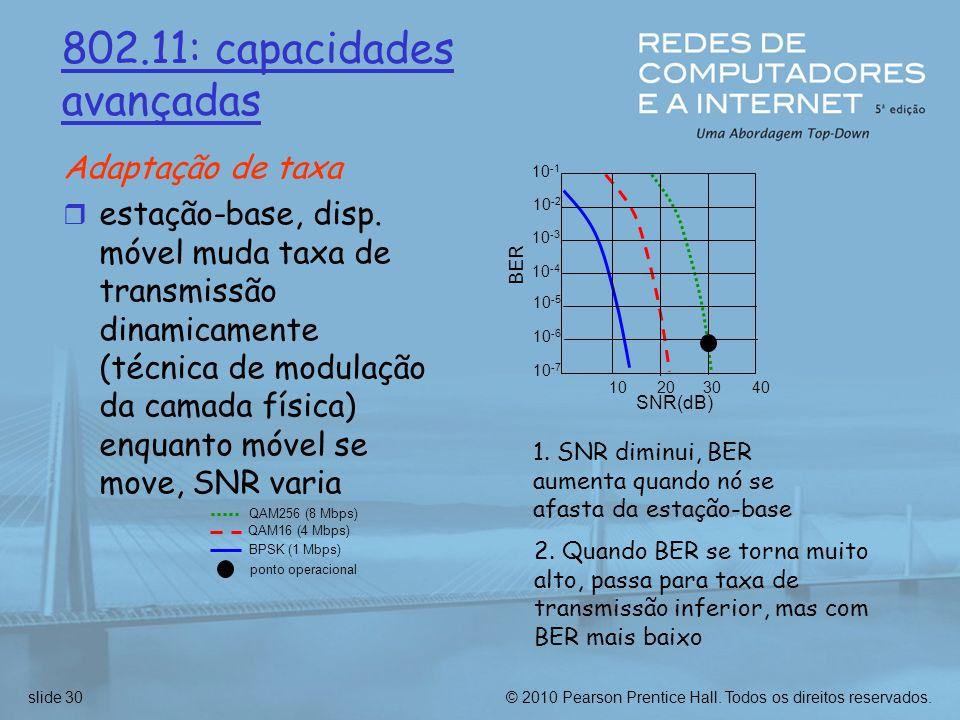 802.11: capacidades avançadas Adaptação de taxa