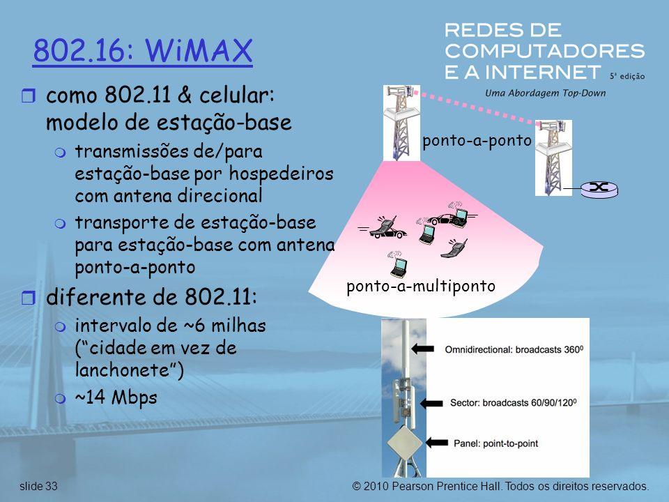 802.16: WiMAX como 802.11 & celular: modelo de estação-base