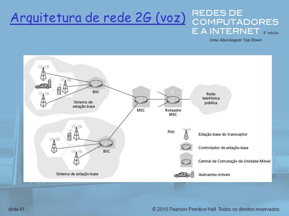 Arquitetura de rede 2G (voz)