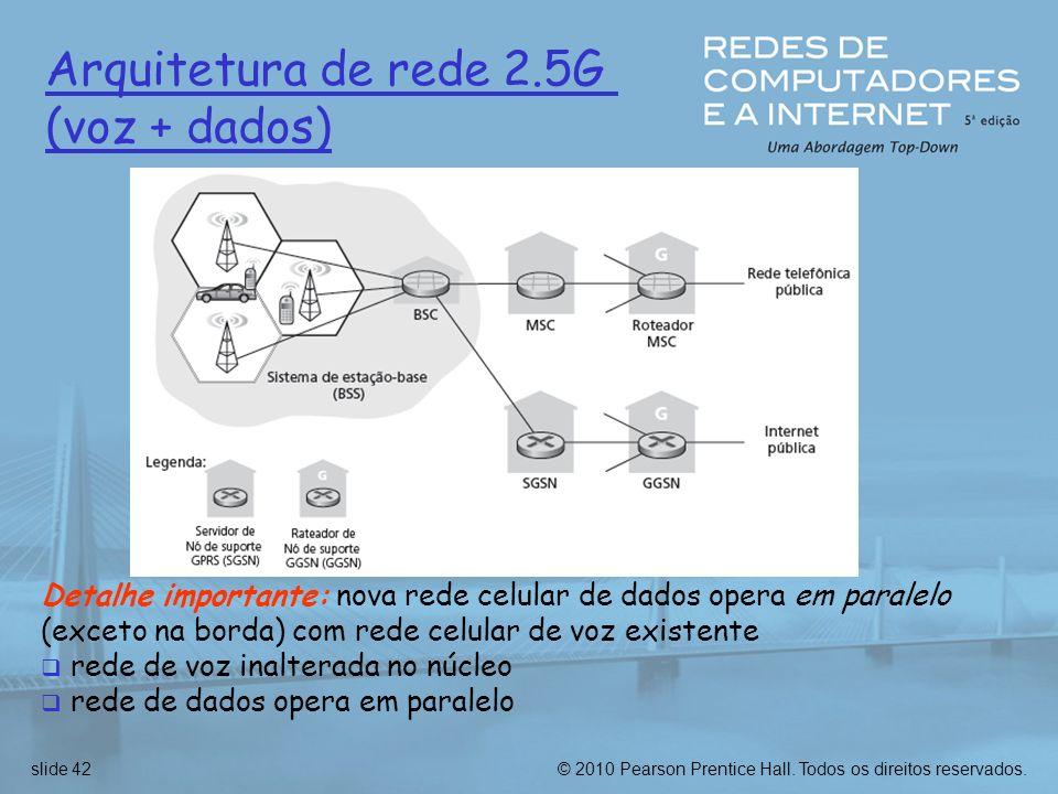 Arquitetura de rede 2.5G (voz + dados)