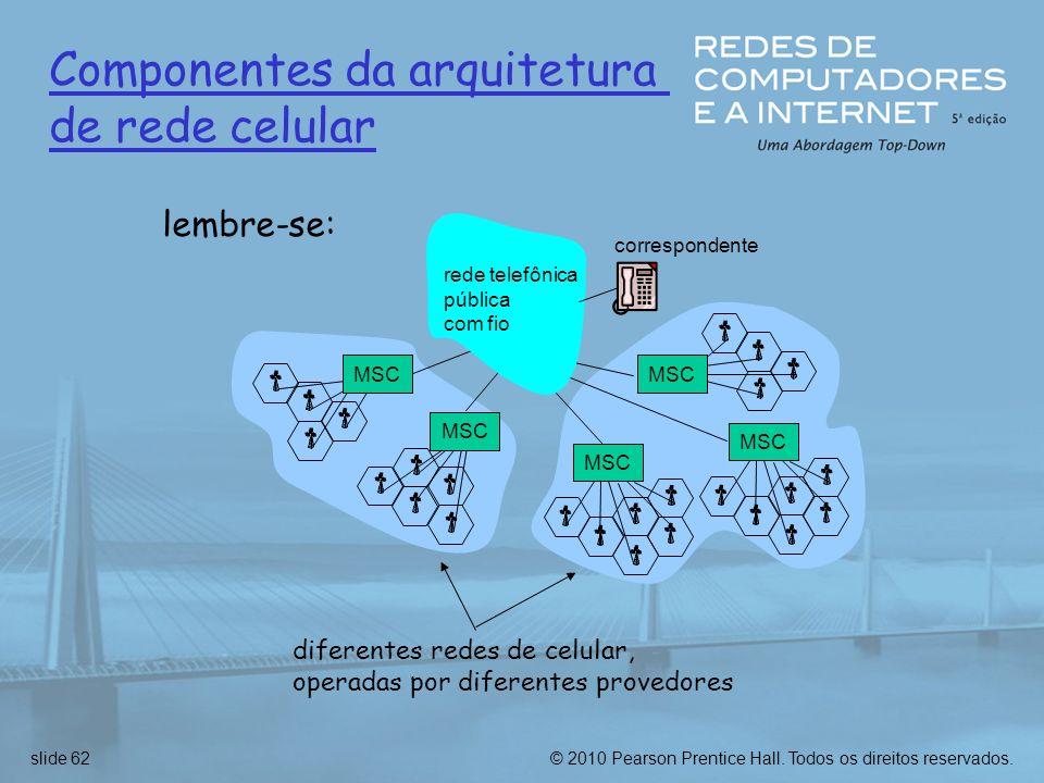 Componentes da arquitetura de rede celular