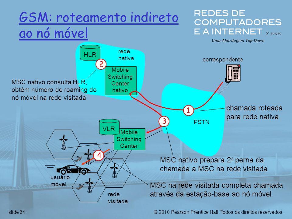 GSM: roteamento indireto ao nó móvel