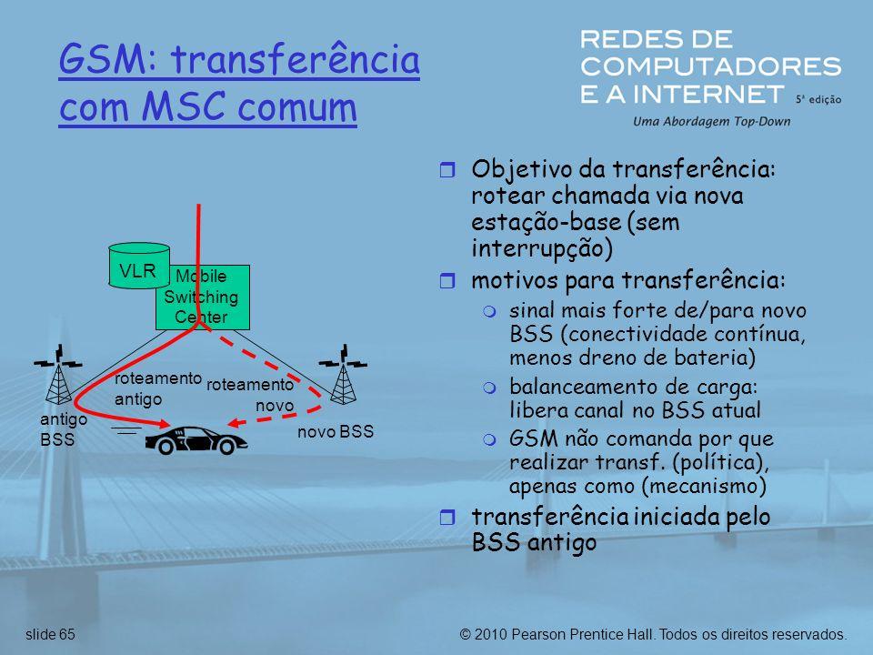 GSM: transferência com MSC comum