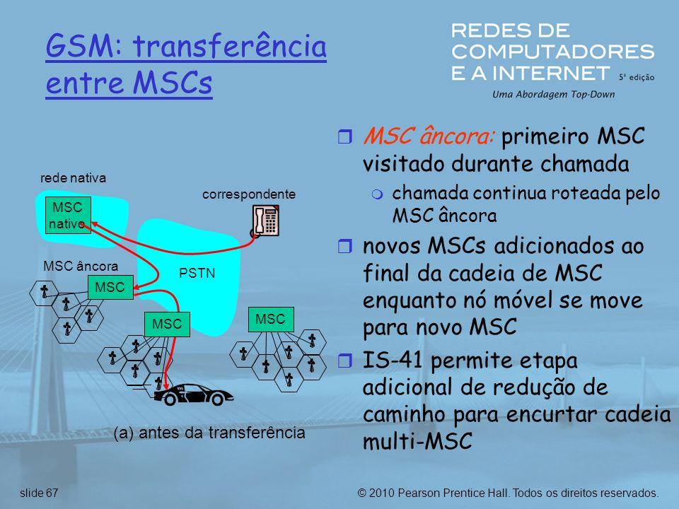 GSM: transferência entre MSCs