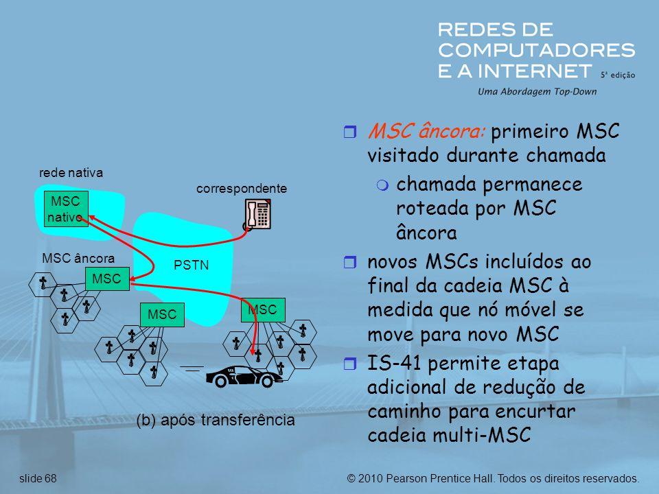 MSC âncora: primeiro MSC visitado durante chamada