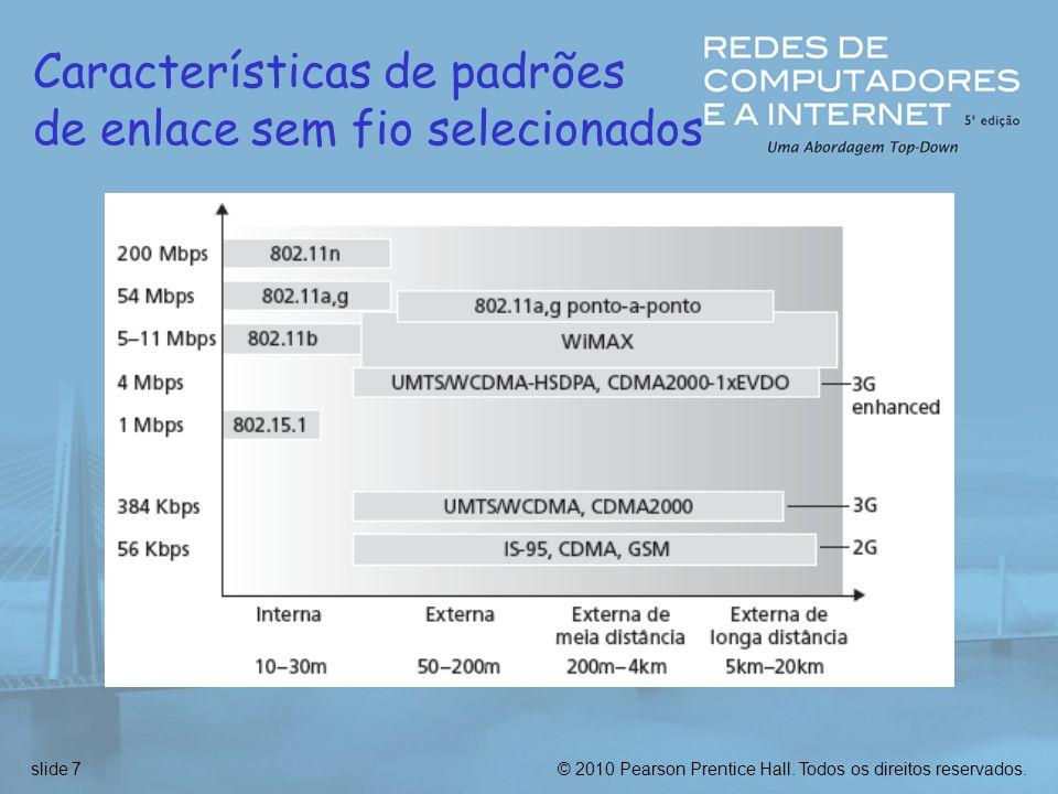 Características de padrões de enlace sem fio selecionados