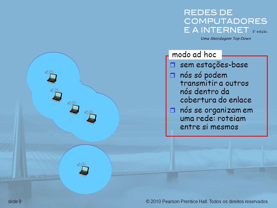modo ad hoc sem estações-base. nós só podem transmitir a outros nós dentro da cobertura do enlace.