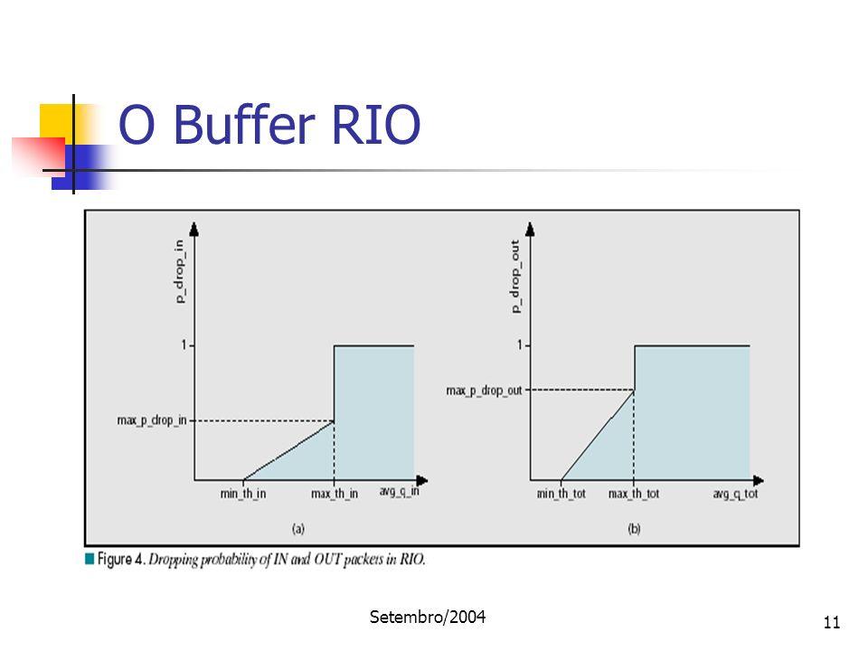 O Buffer RIO Setembro/2004