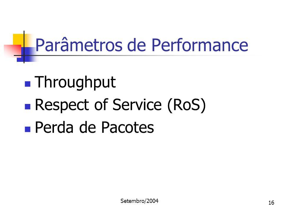 Parâmetros de Performance