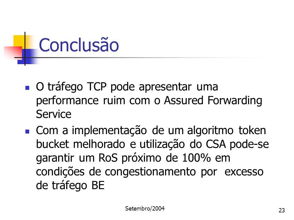Conclusão O tráfego TCP pode apresentar uma performance ruim com o Assured Forwarding Service.