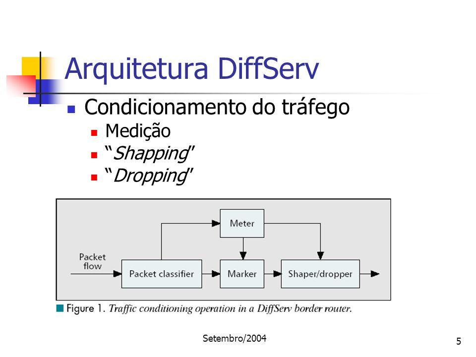 Arquitetura DiffServ Condicionamento do tráfego Medição Shapping