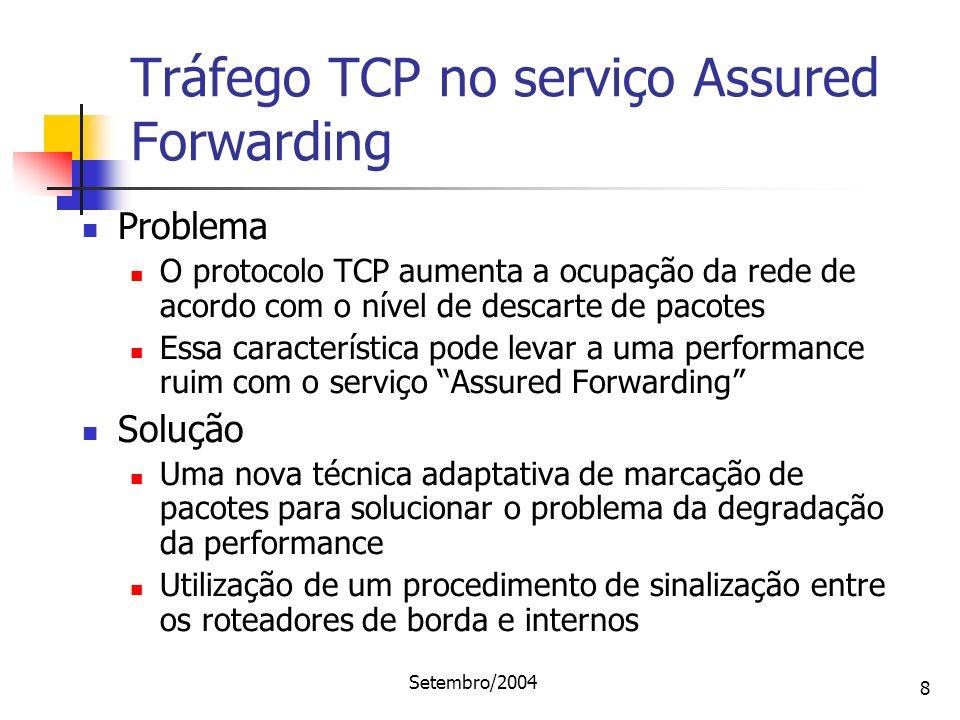 Tráfego TCP no serviço Assured Forwarding