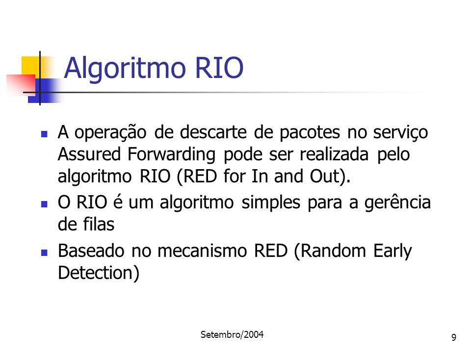 Algoritmo RIO A operação de descarte de pacotes no serviço Assured Forwarding pode ser realizada pelo algoritmo RIO (RED for In and Out).