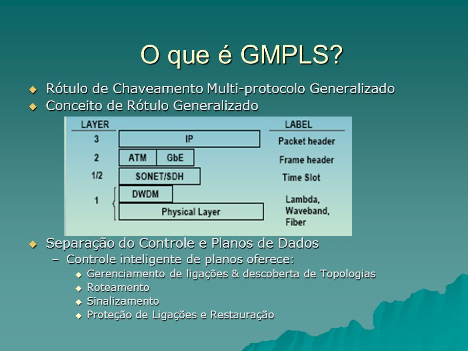 O que é GMPLS Rótulo de Chaveamento Multi-protocolo Generalizado