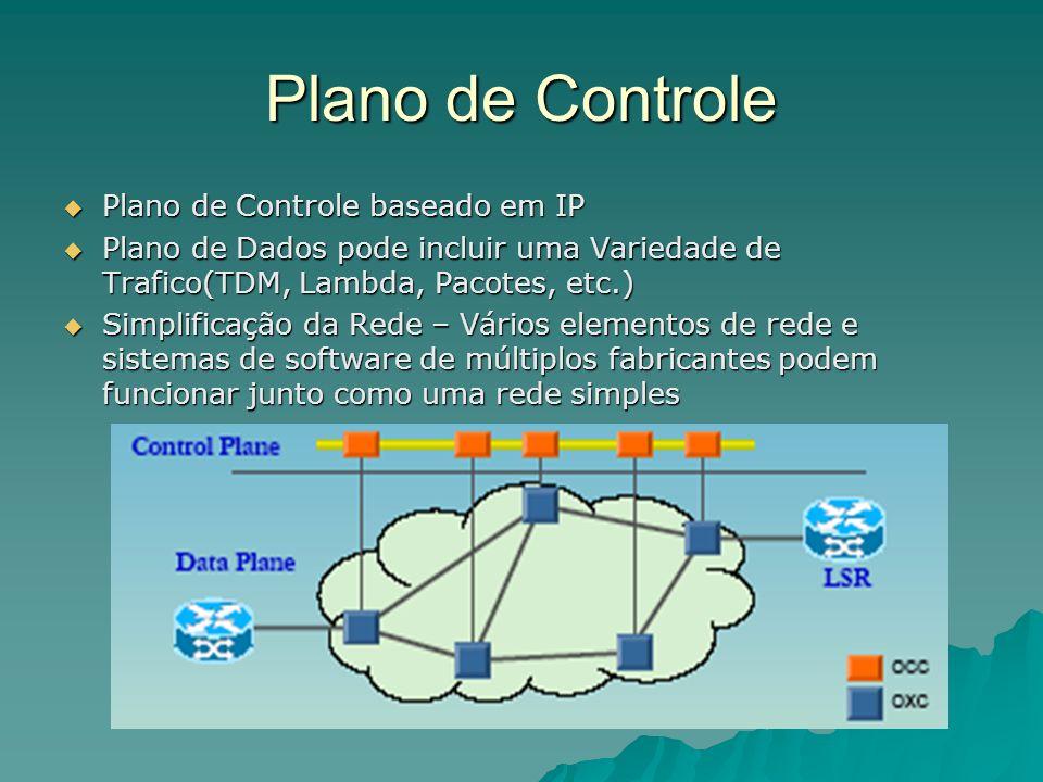 Plano de Controle Plano de Controle baseado em IP