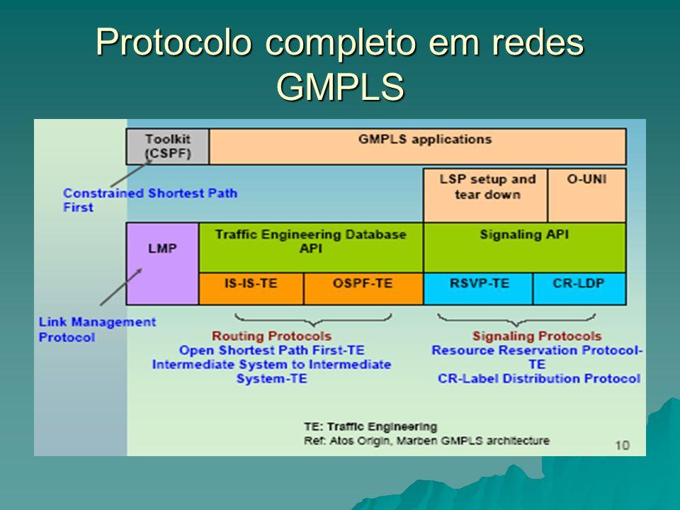 Protocolo completo em redes GMPLS