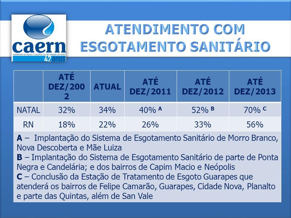 ATENDIMENTO COM ESGOTAMENTO SANITÁRIO