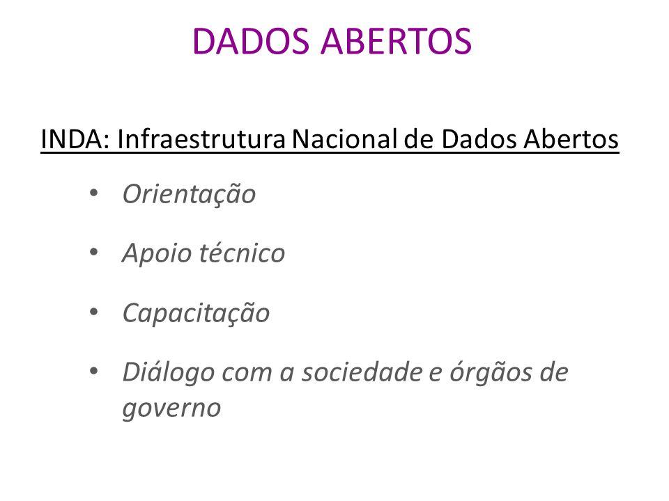 DADOS ABERTOS INDA: Infraestrutura Nacional de Dados Abertos