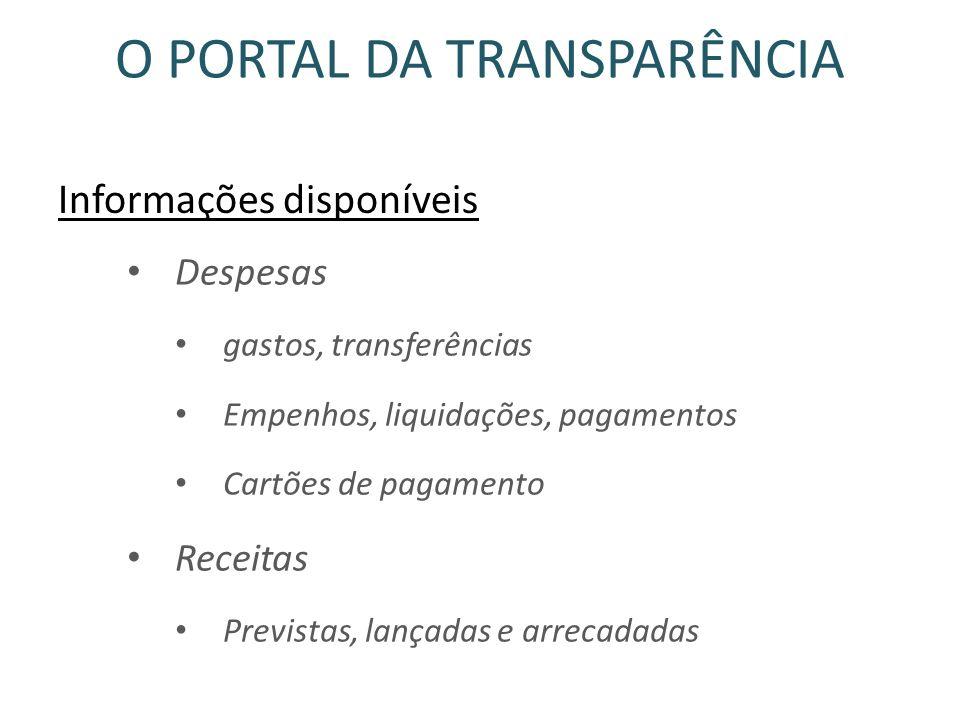 O PORTAL DA TRANSPARÊNCIA