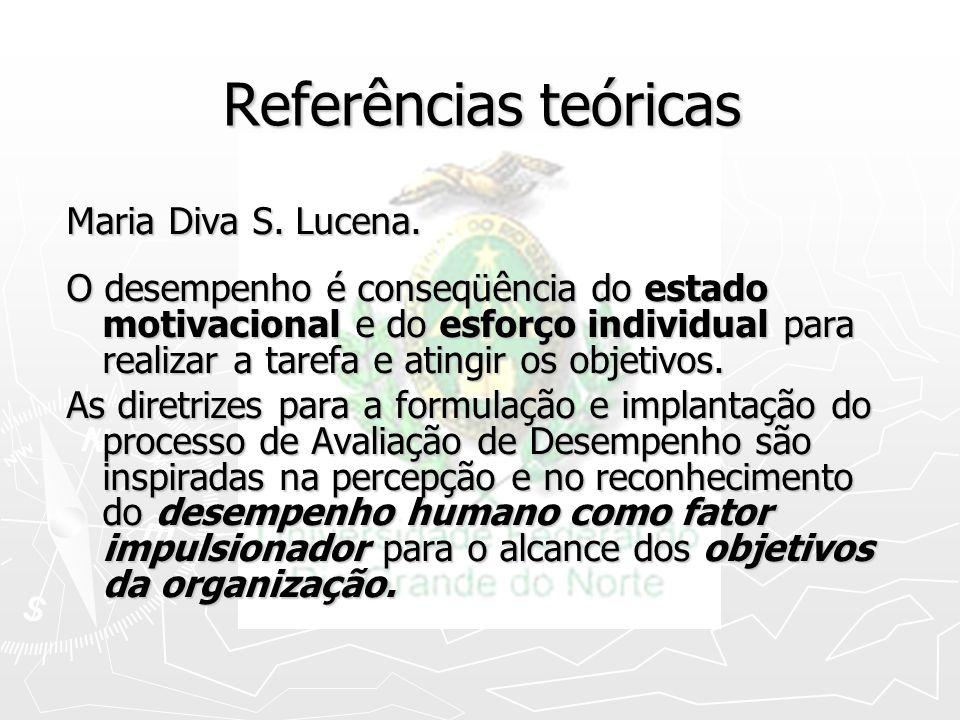 Referências teóricas Maria Diva S. Lucena.