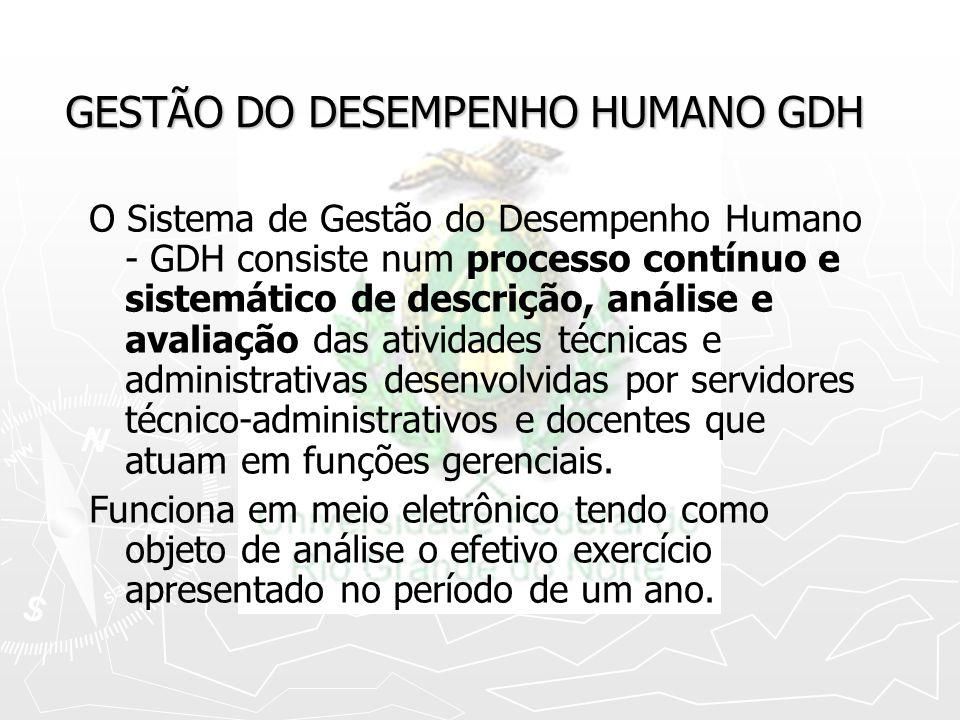 GESTÃO DO DESEMPENHO HUMANO GDH