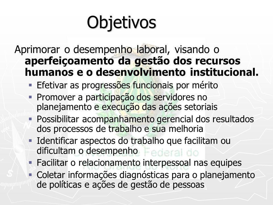 Objetivos Aprimorar o desempenho laboral, visando o aperfeiçoamento da gestão dos recursos humanos e o desenvolvimento institucional.