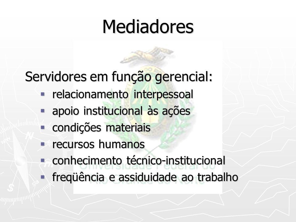 Mediadores Servidores em função gerencial: relacionamento interpessoal
