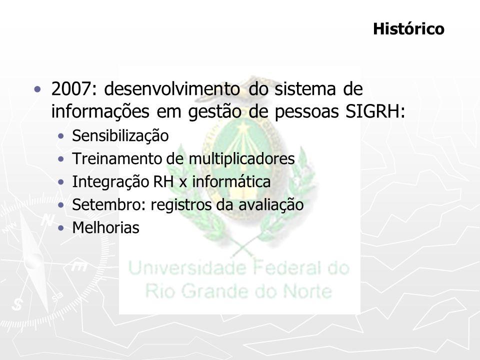 Histórico 2007: desenvolvimento do sistema de informações em gestão de pessoas SIGRH: Sensibilização.