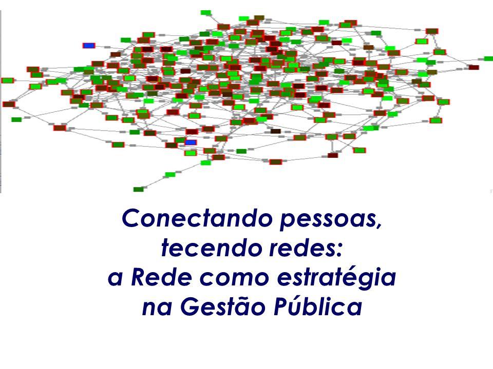 Conectando pessoas, tecendo redes: