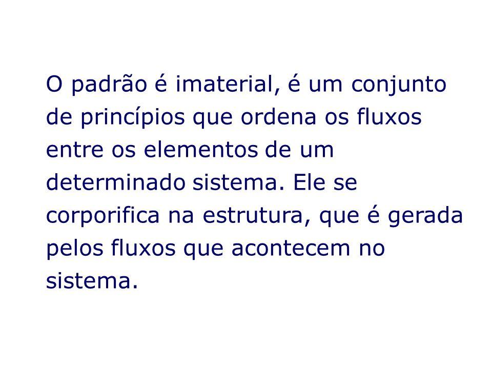 O padrão é imaterial, é um conjunto de princípios que ordena os fluxos entre os elementos de um determinado sistema.