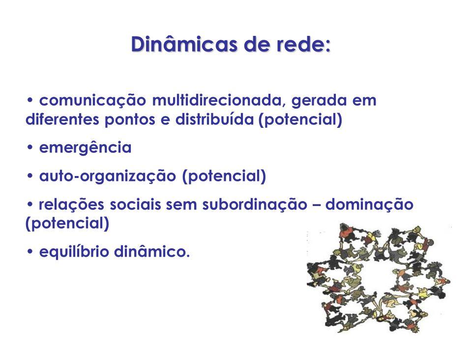 Dinâmicas de rede:comunicação multidirecionada, gerada em diferentes pontos e distribuída (potencial)