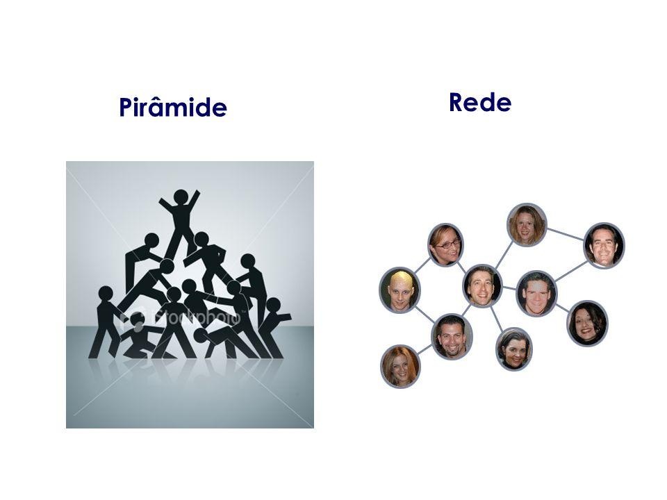 Rede Pirâmide