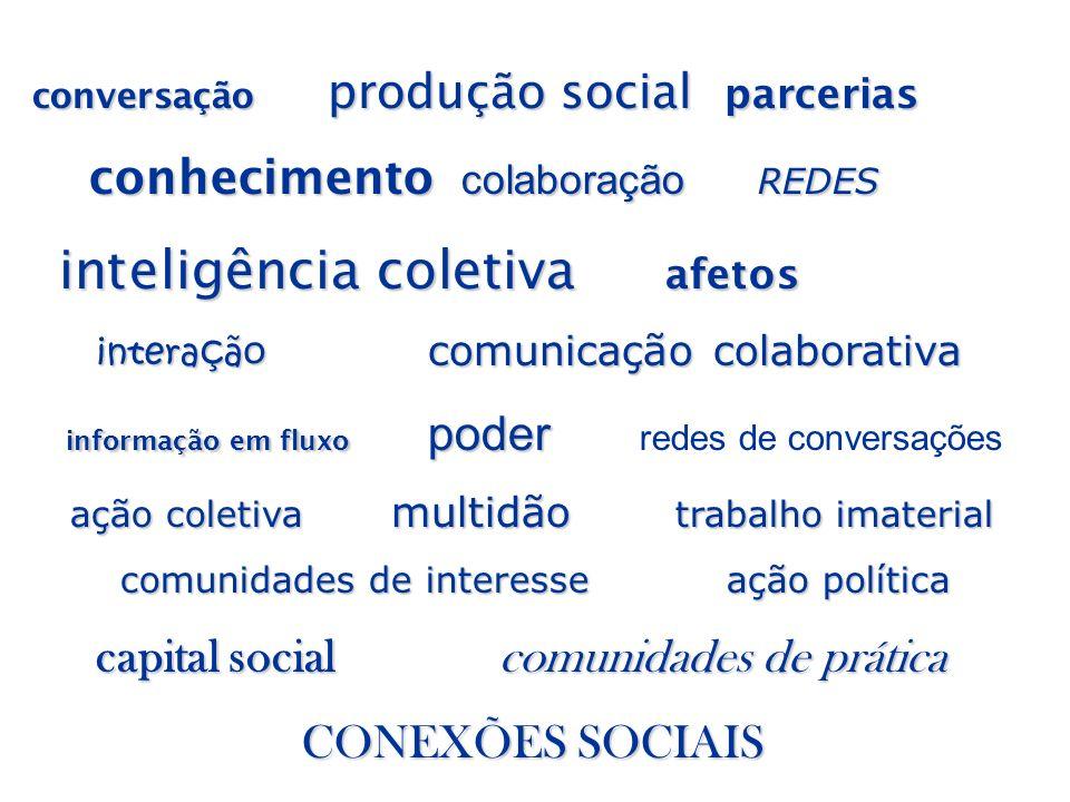 CONEXÕES SOCIAIS inteligência coletiva afetos