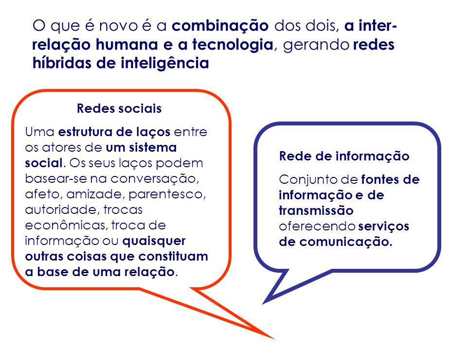 O que é novo é a combinação dos dois, a inter-relação humana e a tecnologia, gerando redes híbridas de inteligência