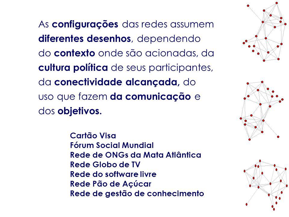 As configurações das redes assumem diferentes desenhos, dependendo do contexto onde são acionadas, da cultura política de seus participantes, da conectividade alcançada, do uso que fazem da comunicação e dos objetivos.