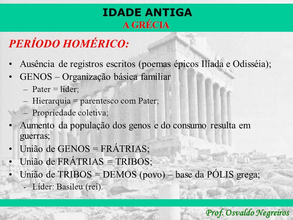 PERÍODO HOMÉRICO:Ausência de registros escritos (poemas épicos Ilíada e Odisséia); GENOS – Organização básica familiar.
