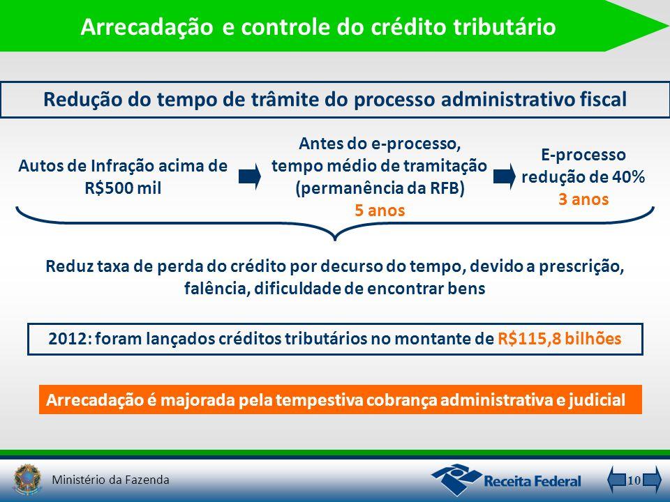 Arrecadação e controle do crédito tributário