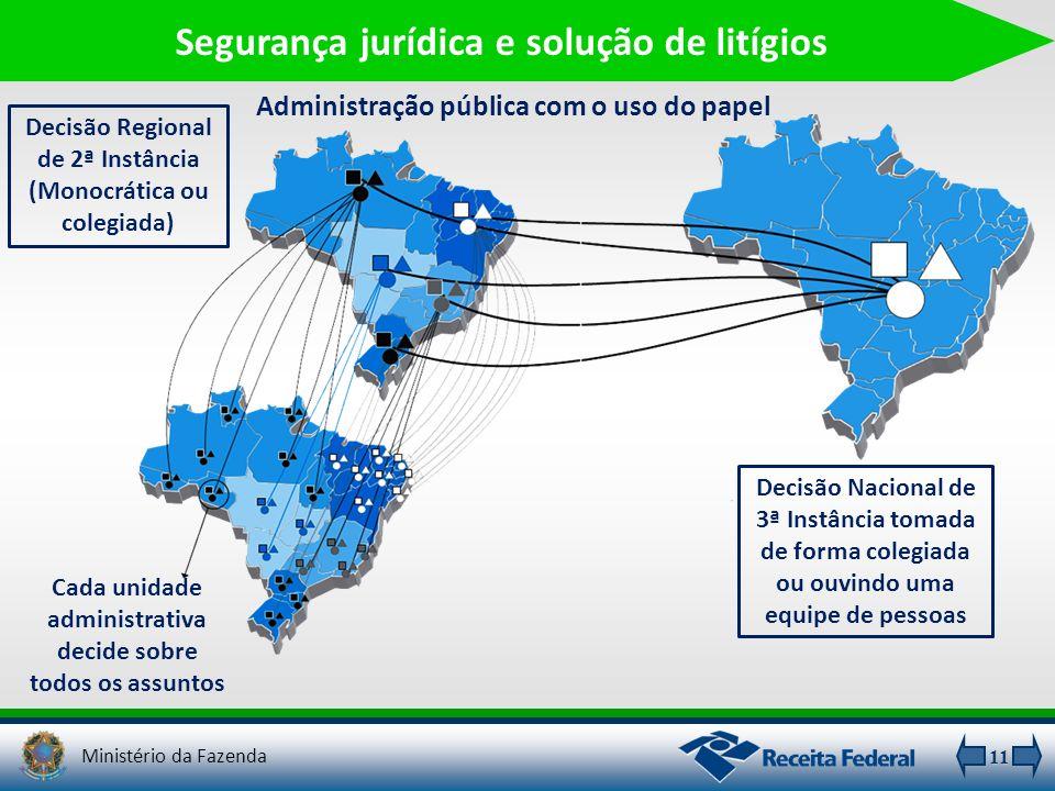 Segurança jurídica e solução de litígios
