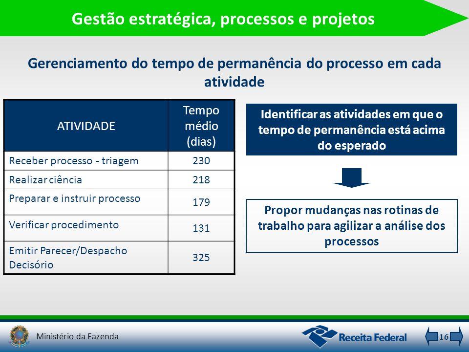 Gerenciamento do tempo de permanência do processo em cada atividade