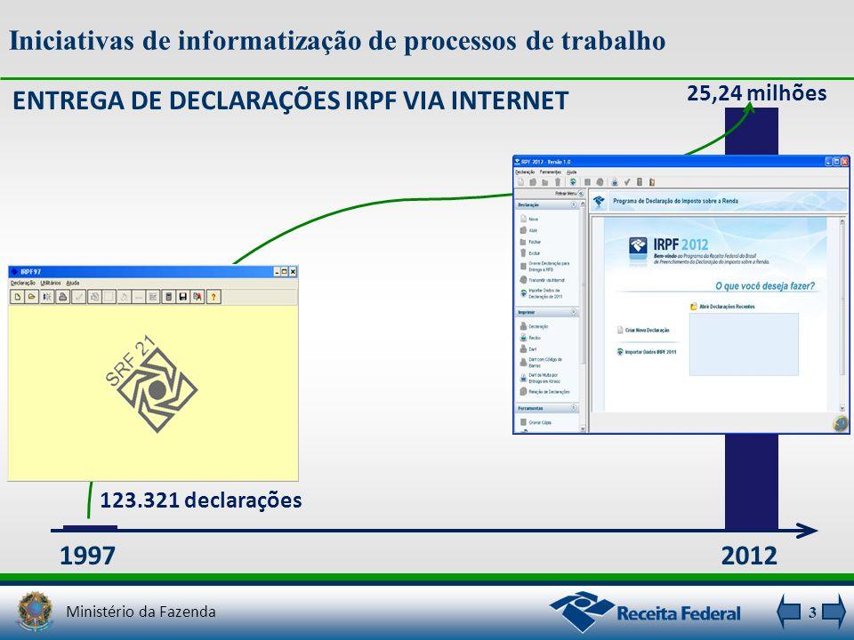 ENTREGA DE DECLARAÇÕES IRPF VIA INTERNET