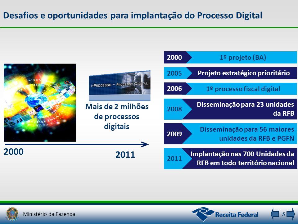 Desafios e oportunidades para implantação do Processo Digital