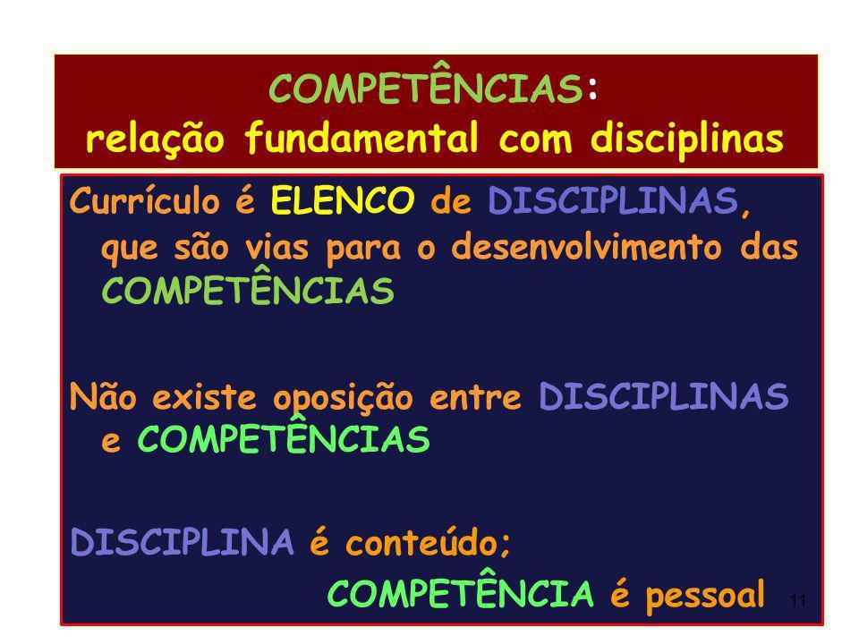 COMPETÊNCIAS: relação fundamental com disciplinas