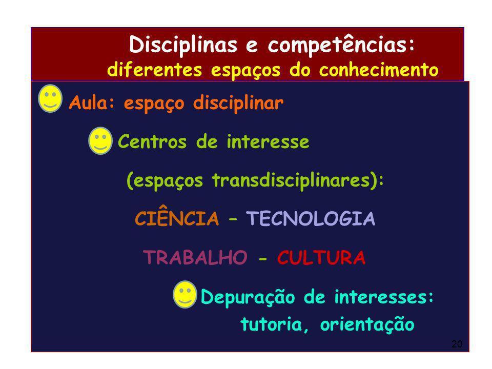 Disciplinas e competências: diferentes espaços do conhecimento