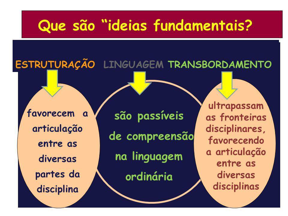 favorecem a articulação entre as diversas partes da disciplina